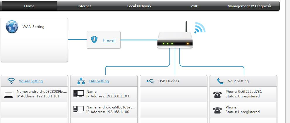 How to set TCP port forwarding on router ZTE ZXHN H298A